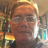Men seeking women in Honoka'a, Hawaii #7