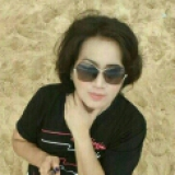Popon from Jakarta   Woman   47 years old   Cancer
