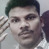 Maruthu from Ramanathapuram   Man   27 years old   Capricorn