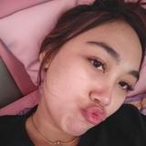 Nadia from Jakarta Pusat | Woman | 22 years old | Taurus
