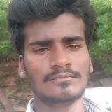 Prathap from Hyderabad | Man | 23 years old | Aquarius