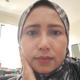 Azizah from Tangerang | Woman | 41 years old | Sagittarius