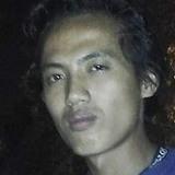Fernando from Medan   Man   27 years old   Capricorn