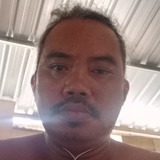 Agus from Denpasar | Man | 38 years old | Leo