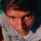 Sharan from Bengaluru | Man | 25 years old | Gemini