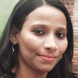 Nidhi from Thane   Woman   28 years old   Virgo
