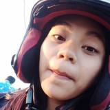 Boy from Tangerang | Woman | 23 years old | Scorpio