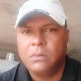 Sachin from Orai | Man | 35 years old | Leo