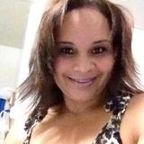 Silvanajoshtoo from London | Woman | 39 years old | Leo