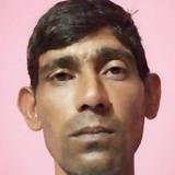 Ramesh from Sonipat   Man   35 years old   Aries