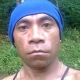 Revis from Denpasar | Man | 41 years old | Taurus