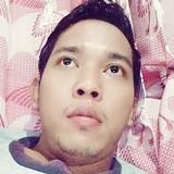 Anton from Tanjungkarang-Telukbetung | Man | 26 years old | Cancer