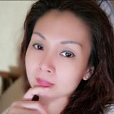 Jamshed from Kuala Lumpur | Woman | 63 years old | Aquarius