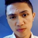 Vano from Surabaya | Man | 24 years old | Scorpio