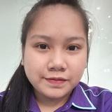 Jenny from Miri | Woman | 20 years old | Leo