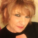 Temptationeyes from Summit Hill   Woman   61 years old   Virgo