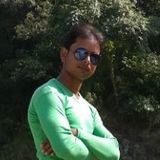 Ahmad from Najibabad | Man | 21 years old | Scorpio