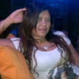 Maya Erna from Bali | Woman | 40 years old | Virgo