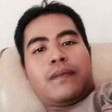 Kurniawan from Tulungagung | Man | 34 years old | Cancer