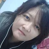 Ian from Banjarmasin | Woman | 30 years old | Scorpio