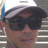 Gustut from Bali | Man | 41 years old | Libra