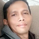 Aliapril from Tanjungkarang-Telukbetung | Man | 37 years old | Aries