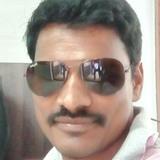 Raju from Serilingampalle | Man | 30 years old | Capricorn