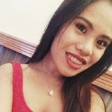 Nicalicious from Barcelona   Woman   24 years old   Gemini