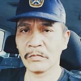 Suryono from Magelang   Man   45 years old   Scorpio