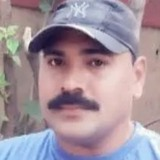 Ganesh from Pune | Man | 43 years old | Aries