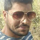 Akhil from Latehar | Man | 28 years old | Leo