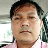 Vipul from Gandhinagar   Man   33 years old   Taurus