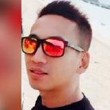 Boy from Jakarta | Man | 30 years old | Libra