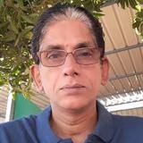 Varma from Quthbullapur | Man | 50 years old | Virgo