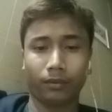 Fajarganteunrj from Tasikmalaya   Man   20 years old   Leo