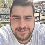 Reyes from Icod de los Vinos | Man | 23 years old | Pisces