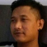 Slangit20Kh from Purwodadi   Man   29 years old   Aquarius