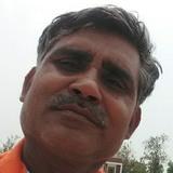 Ramnaresh from Bahraich   Man   42 years old   Capricorn