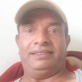 Sunny from Shiliguri   Man   46 years old   Leo