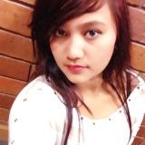 Sweety from Bridgewater | Woman | 25 years old | Libra