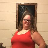 Local Single women in North Carolina #8