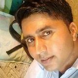 Rahul from Delhi | Man | 29 years old | Capricorn