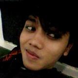 Aufa from Yogyakarta   Man   20 years old   Scorpio