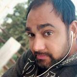 Anky from Meerut   Man   34 years old   Scorpio