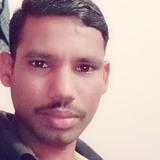 Prakash from Bangalore | Man | 29 years old | Virgo