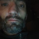 Yosu from Irun | Man | 41 years old | Libra