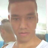 Farid from Batam | Man | 19 years old | Gemini