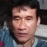 Widodoraflikzr from Cileungsi   Man   45 years old   Scorpio