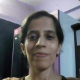 Sheetal from Kalyan | Woman | 22 years old | Capricorn