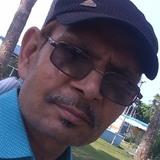 Vijayanand from Gaya | Man | 58 years old | Capricorn